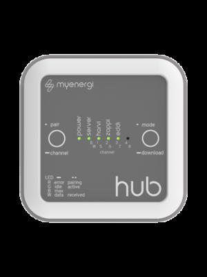 Graues myenergi hub-Modul
